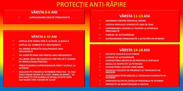 PROTECȚIE ANTI-RĂPIRE